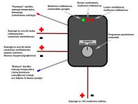 automatikos_jungimo_instrukcija_sumazinta.png